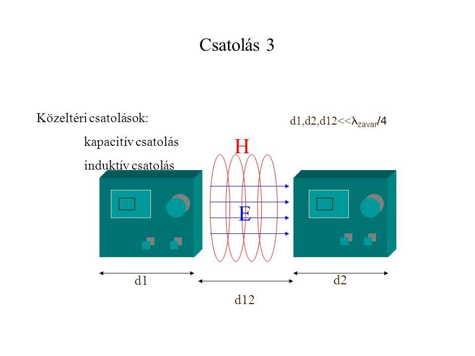 Csatolás 3 Közeltéri csatolások: kapacitív csatolás induktív csatolás H E d1 d12 d2 d1,d2,d12<< zavar 