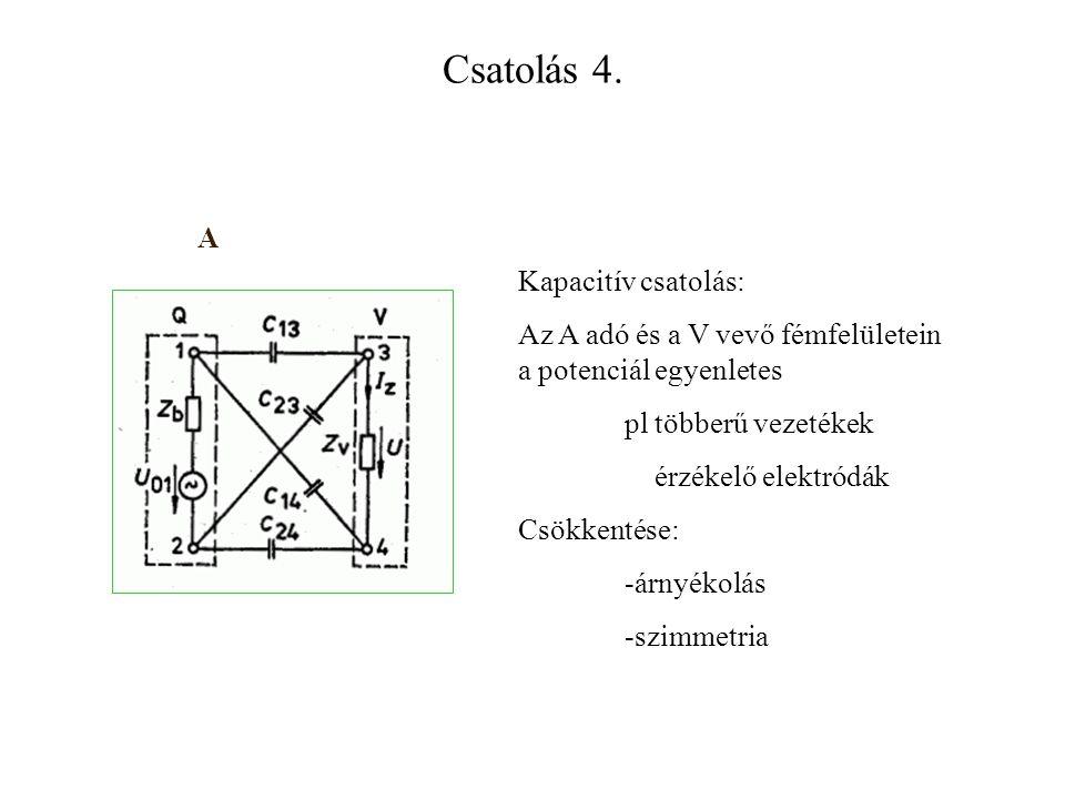 Csatolás 4. Kapacitív csatolás: Az A adó és a V vevő fémfelületein a potenciál egyenletes pl többerű vezetékek érzékelő elektródák Csökkentése: -árnyé