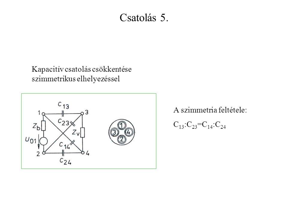 Csatolás 5. Kapacitív csatolás csökkentése szimmetrikus elhelyezéssel A szimmetria feltétele: C 13 :C 23 =C 14 :C 24