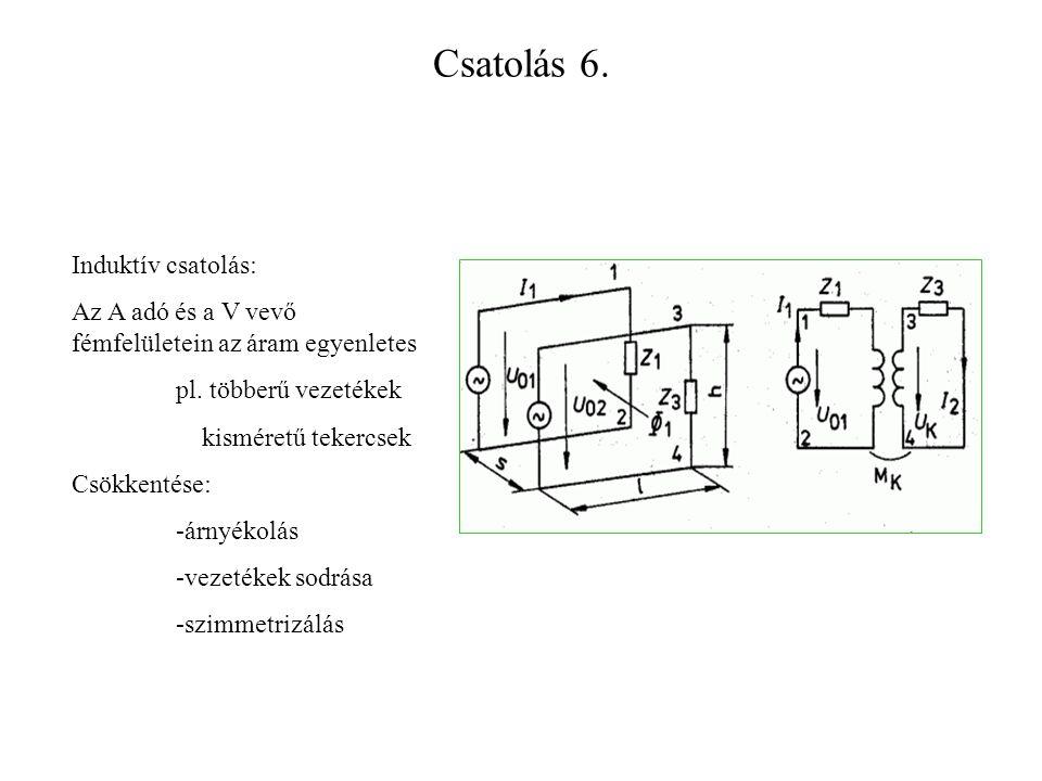 Csatolás 6. Induktív csatolás: Az A adó és a V vevő fémfelületein az áram egyenletes pl. többerű vezetékek kisméretű tekercsek Csökkentése: -árnyékolá