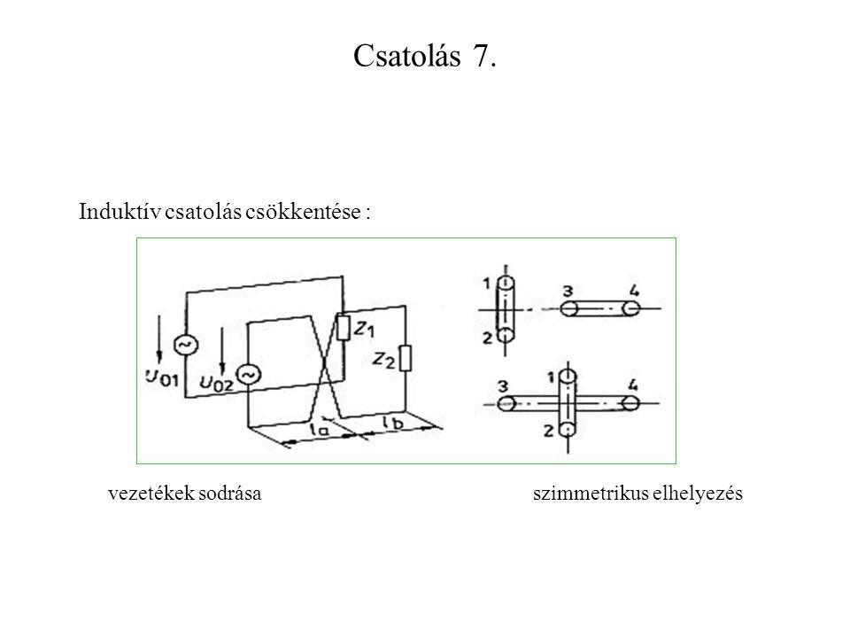 Csatolás 7. vezetékek sodrása szimmetrikus elhelyezés Induktív csatolás csökkentése :