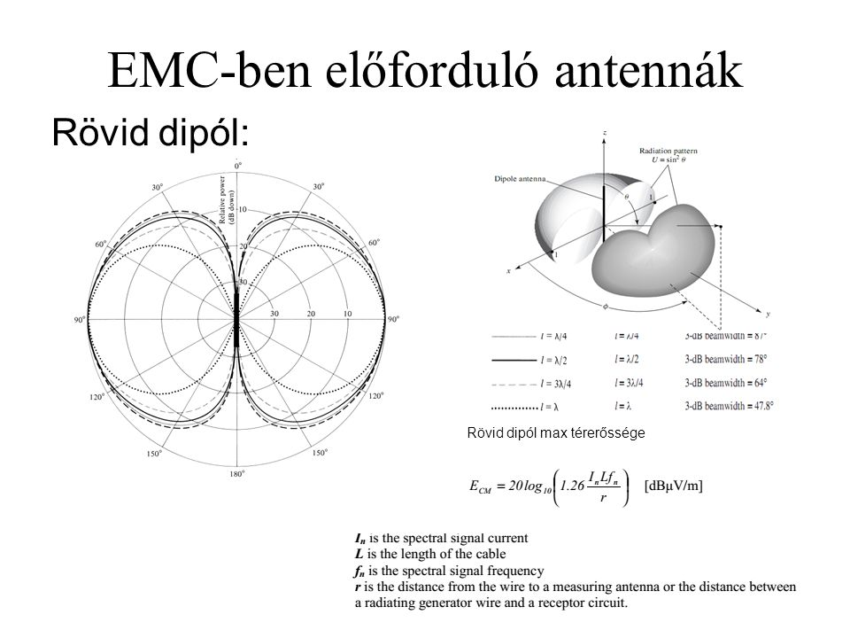 EMC-ben előforduló antennák Rövid dipól: Rövid dipól max térerőssége