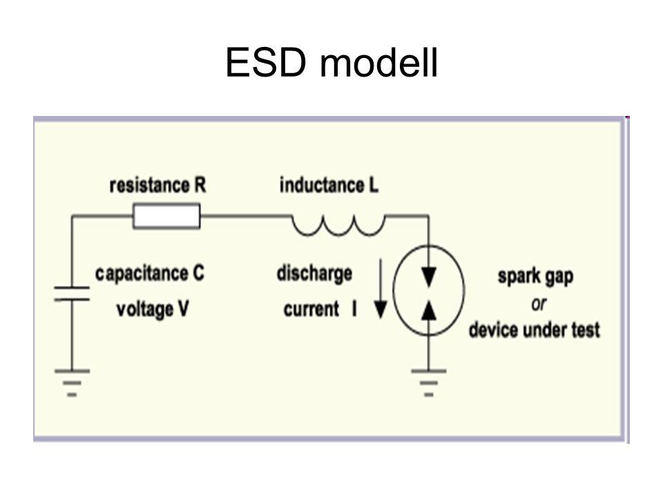 ESD modell