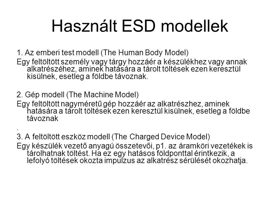 Használt ESD modellek 1. Az emberi test modell (The Human Body Model) Egy feltöltött személy vagy tárgy hozzáér a készülékhez vagy annak alkatrészéhez