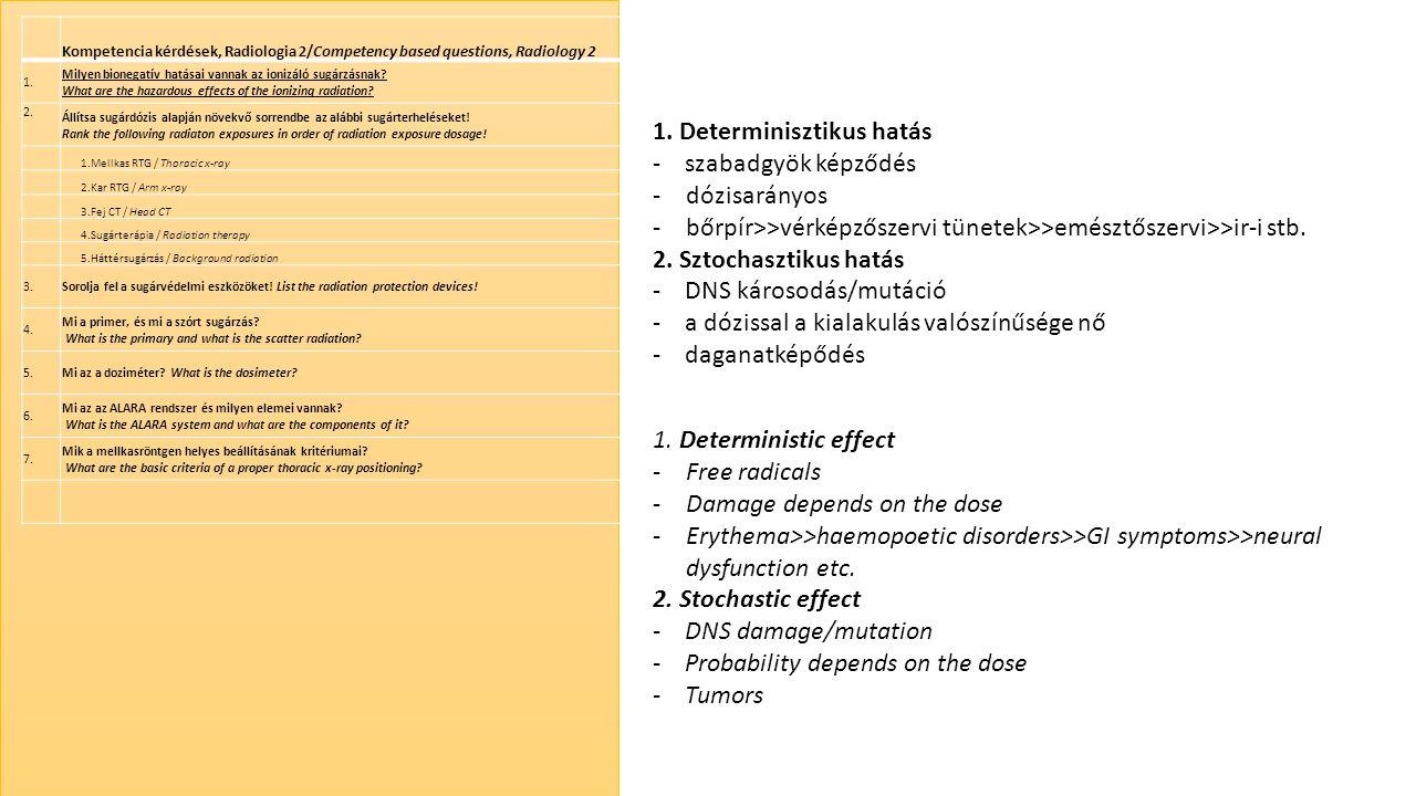 Kompetencia kérdések, Radiologia 2/Competency based questions, Radiology 2 1.