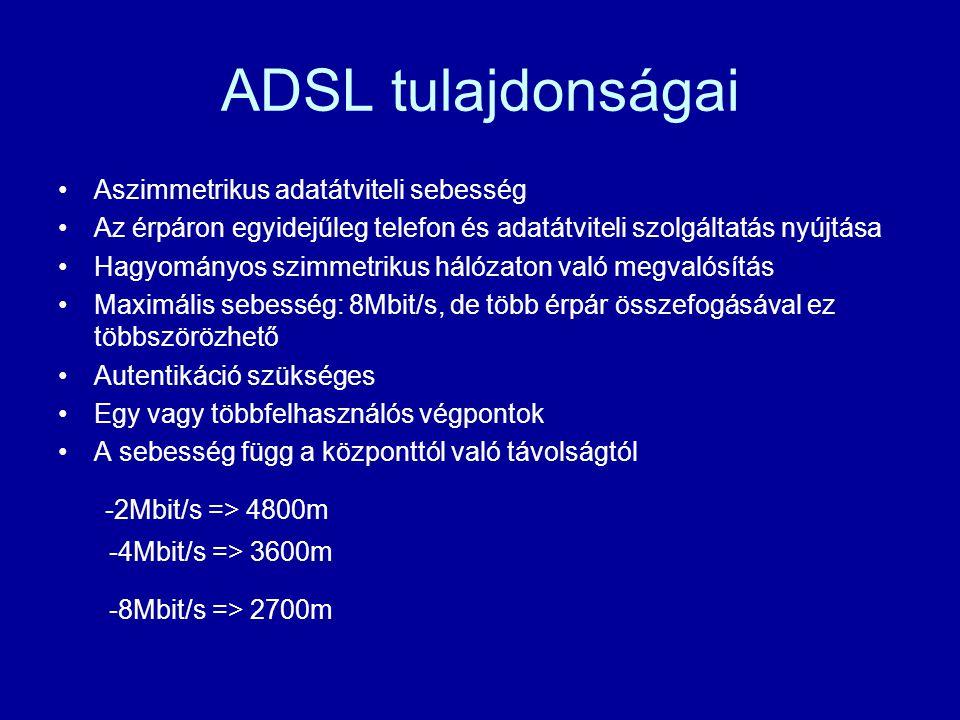 Aszimmetrikus adatátviteli sebesség Az érpáron egyidejűleg telefon és adatátviteli szolgáltatás nyújtása Hagyományos szimmetrikus hálózaton való megva