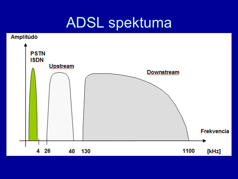 DMT moduláció befolyásoló tényezői: