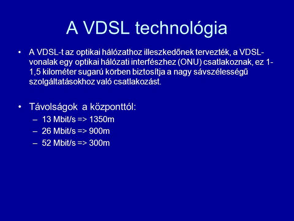 A VDSL technológia A VDSL-t az optikai hálózathoz illeszkedőnek tervezték, a VDSL- vonalak egy optikai hálózati interfészhez (ONU) csatlakoznak, ez 1-