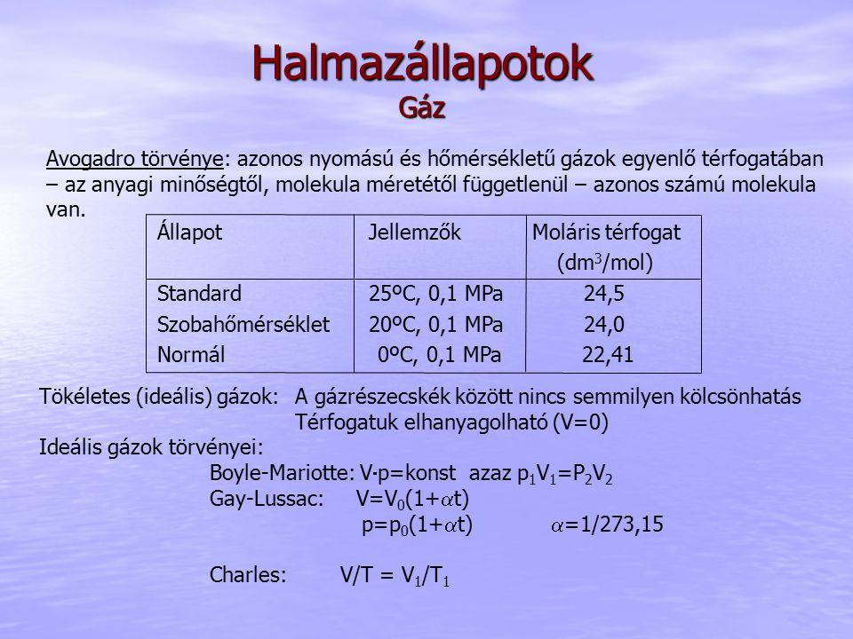 Halmazállapotok Gáz Állapot Jellemzők Moláris térfogat (dm 3 /mol) Standard 25ºC, 0,1 MPa 24,5 Szobahőmérséklet 20ºC, 0,1 MPa 24,0 Normál 0ºC, 0,1 MPa
