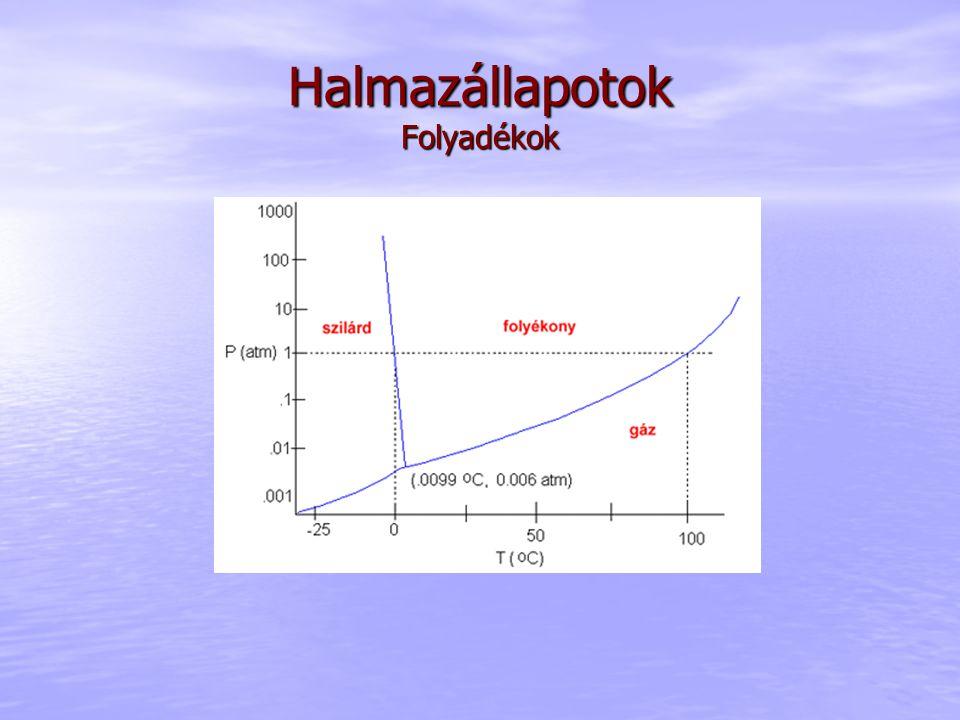 Folyadékkristályok: Részlegesen rendezett állapotban levő folyadékok (átmenet a folyadék és kristályos anyagok között.