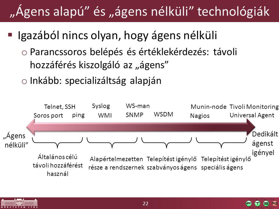 """22 """"Ágens alapú és """"ágens nélküli technológiák  Igazából nincs olyan, hogy ágens nélküli o Parancssoros belépés és értéklekérdezés: távoli hozzáférés kiszolgáló az """"ágens o Inkább: specializáltság alapján """"Ágens nélküli Dedikált ágenst igényel Telnet, SSH Soros port SNMP WMI WS-manSyslog Általános célú távoli hozzáférést használ Alapértelmezetten része a rendszernek Telepítést igénylő szabványos ágens ping Telepítést igénylő speciális ágens Munin-node Nagios Tivoli Monitoring Universal Agent WSDM"""