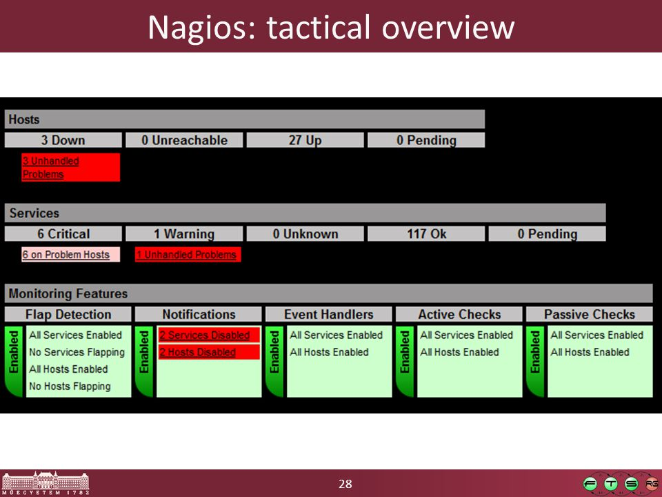 28 Nagios: tactical overview