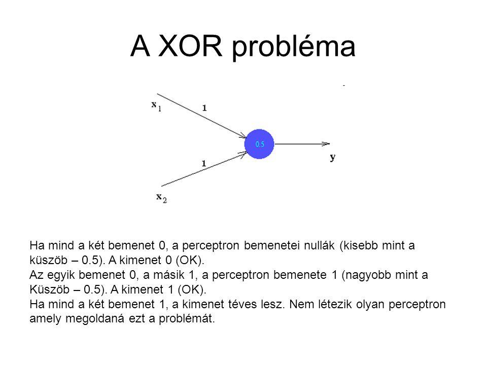 A XOR probléma Ha mind a két bemenet 0, a perceptron bemenetei nullák (kisebb mint a küszöb – 0.5). A kimenet 0 (OK). Az egyik bemenet 0, a másik 1, a