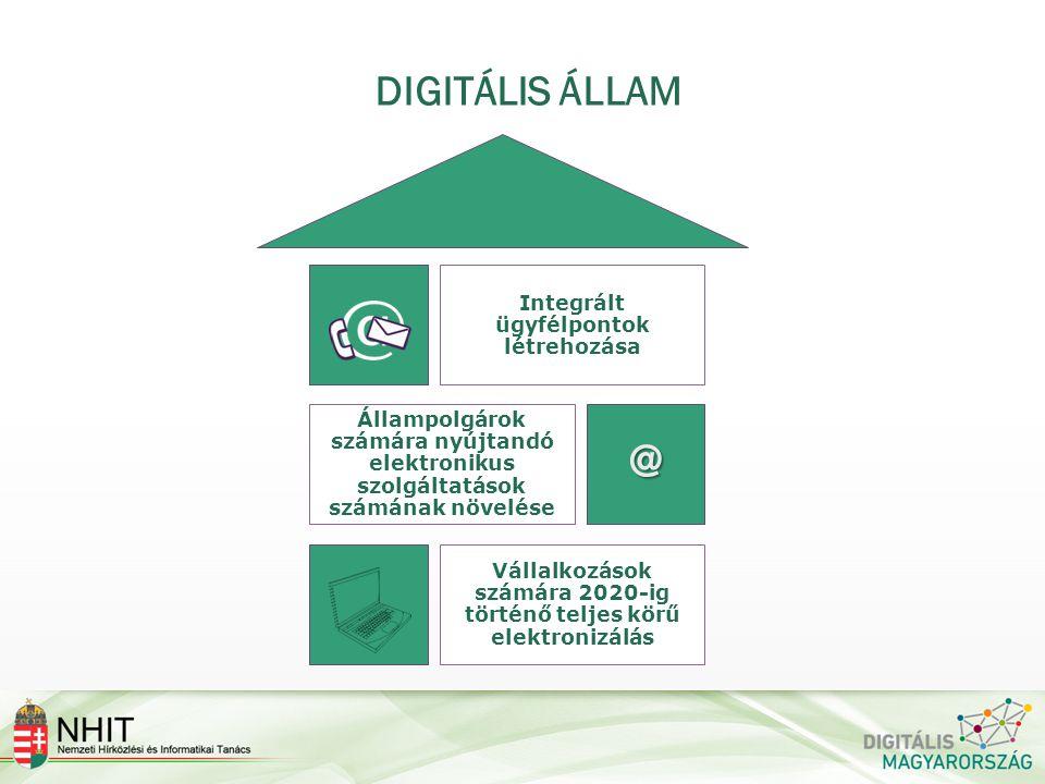 DIGITÁLIS ÁLLAM Integrált ügyfélpontok létrehozása Állampolgárok számára nyújtandó elektronikus szolgáltatások számának növelése Vállalkozások számára 2020-ig történő teljes körű elektronizálás@