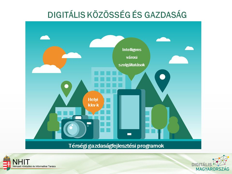 DIGITÁLIS KÖZÖSSÉG ÉS GAZDASÁG Helyi kkv-k Intelligens városi szolgáltatások Térségi gazdaságfejlesztési programok Helyi kkv-k Intelligens városi szolgáltatások Térségi gazdaságfejlesztési programok