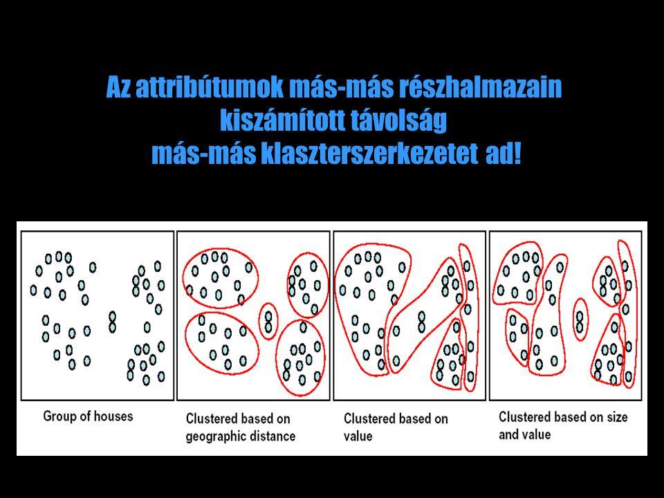Az attribútumok más-más részhalmazain kiszámított távolság más-más klaszterszerkezetet ad!