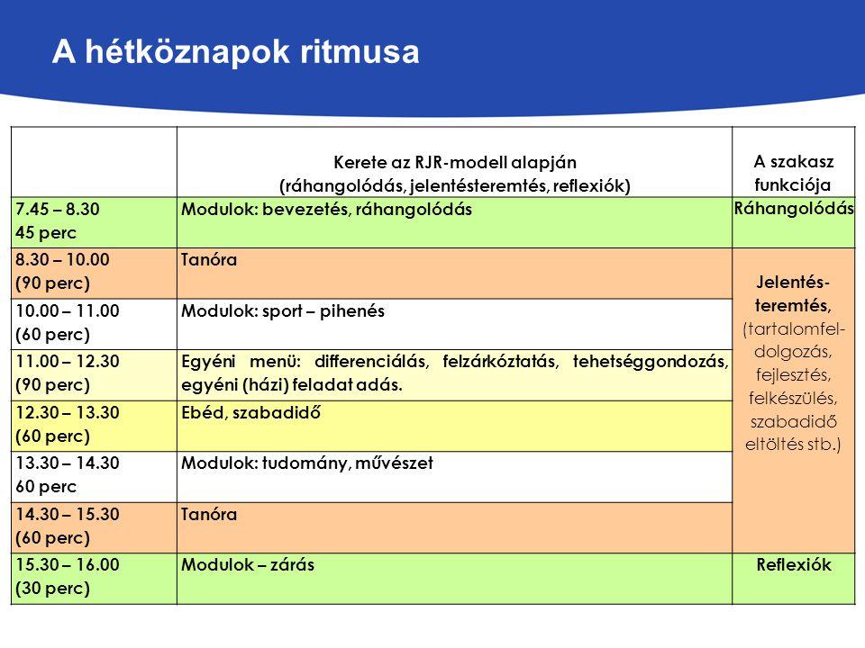 Kerete az RJR-modell alapján (ráhangolódás, jelentésteremtés, reflexiók) A szakasz funkciója 7.45 – 8.30 45 perc Modulok: bevezetés, ráhangolódás Ráhangolódás 8.30 – 10.00 (90 perc) Tanóra Jelentés- teremtés, (tartalomfel- dolgozás, fejlesztés, felkészülés, szabadidő eltöltés stb.) 10.00 – 11.00 (60 perc) Modulok: sport – pihenés 11.00 – 12.30 (90 perc) Egyéni menü: differenciálás, felzárkóztatás, tehetséggondozás, egyéni (házi) feladat adás.