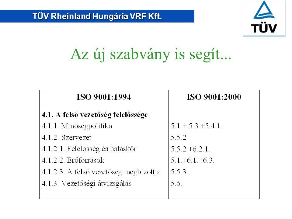 TÜV Rheinland Hungária VRF Kft. A rendszert működtetők fő kérdései