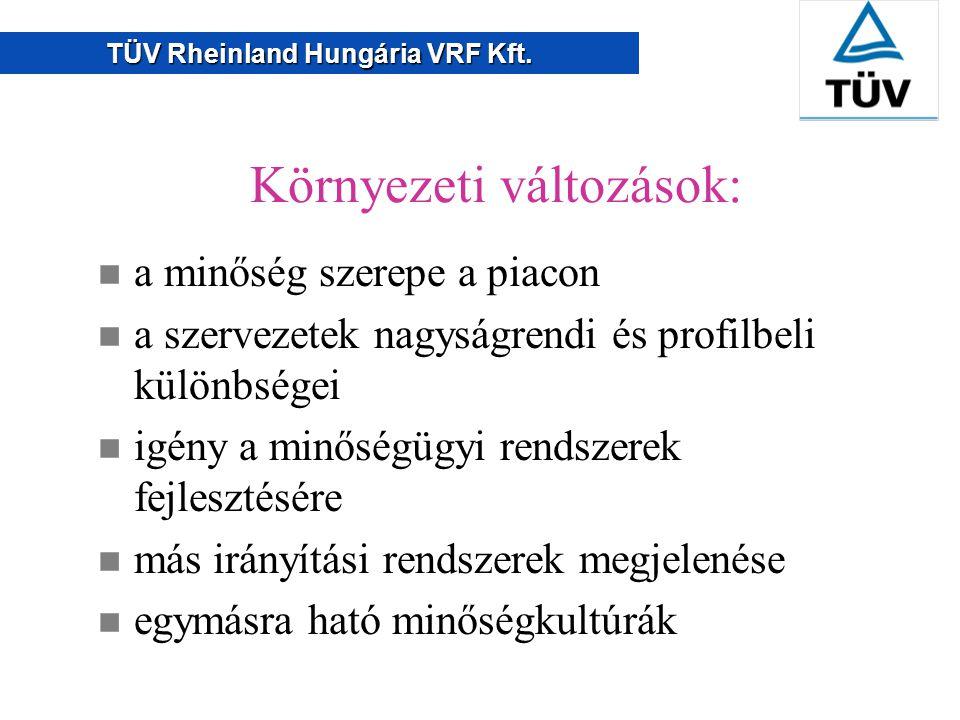 A minőségügy rendszerének új ISO 9000:2000 szabványai Pappné Buzás Erika TÜV Rheinland Hungária VRF.
