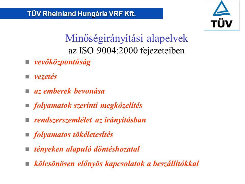 TÜV Rheinland Hungária VRF Kft.