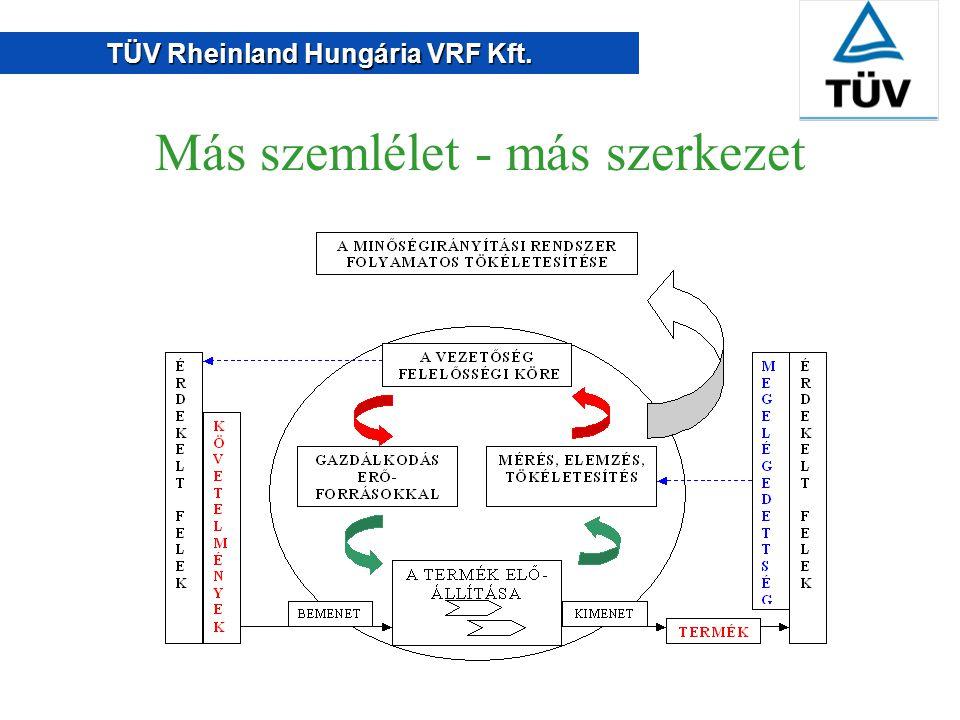 TÜV Rheinland Hungária VRF Kft. Más szemlélet - más szerkezet