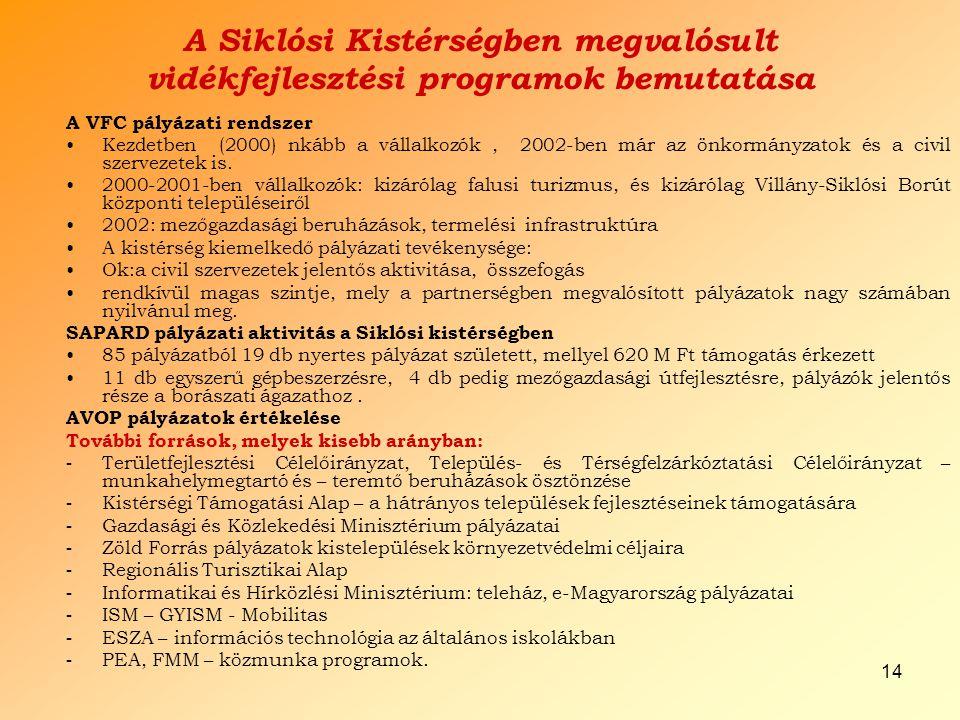 14 A Siklósi Kistérségben megvalósult vidékfejlesztési programok bemutatása A VFC pályázati rendszer Kezdetben (2000) nkább a vállalkozók, 2002-ben már az önkormányzatok és a civil szervezetek is.