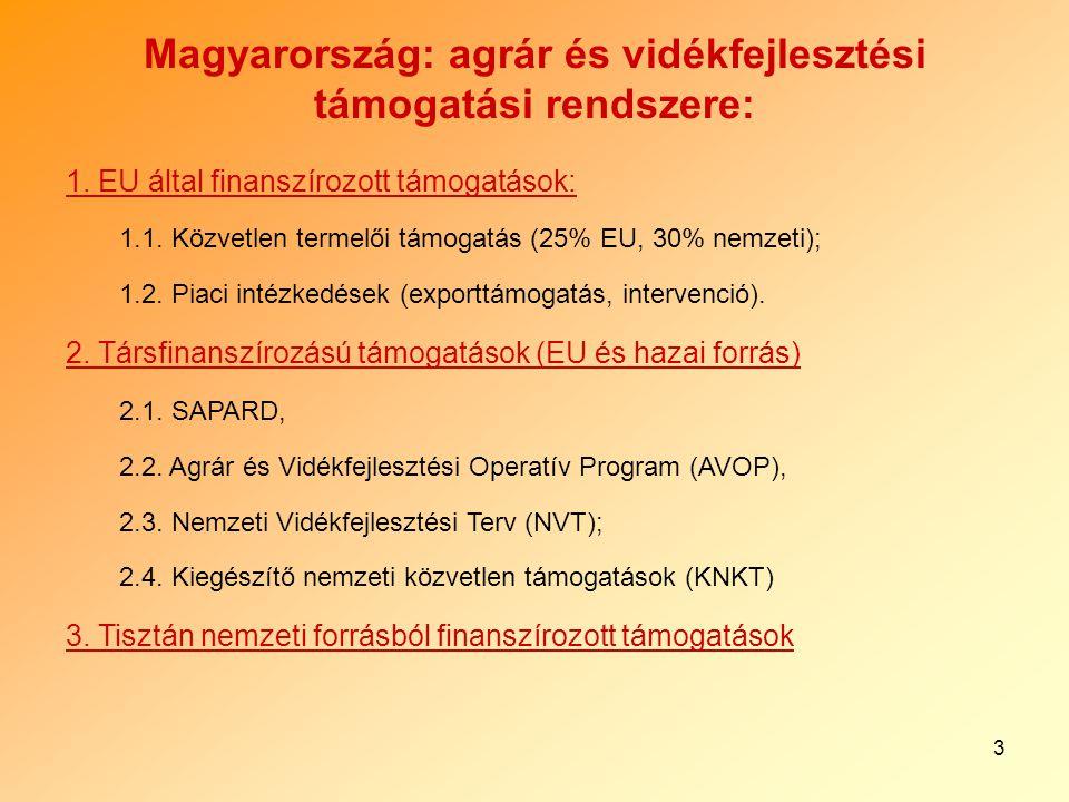3 Magyarország: agrár és vidékfejlesztési támogatási rendszere: 1.