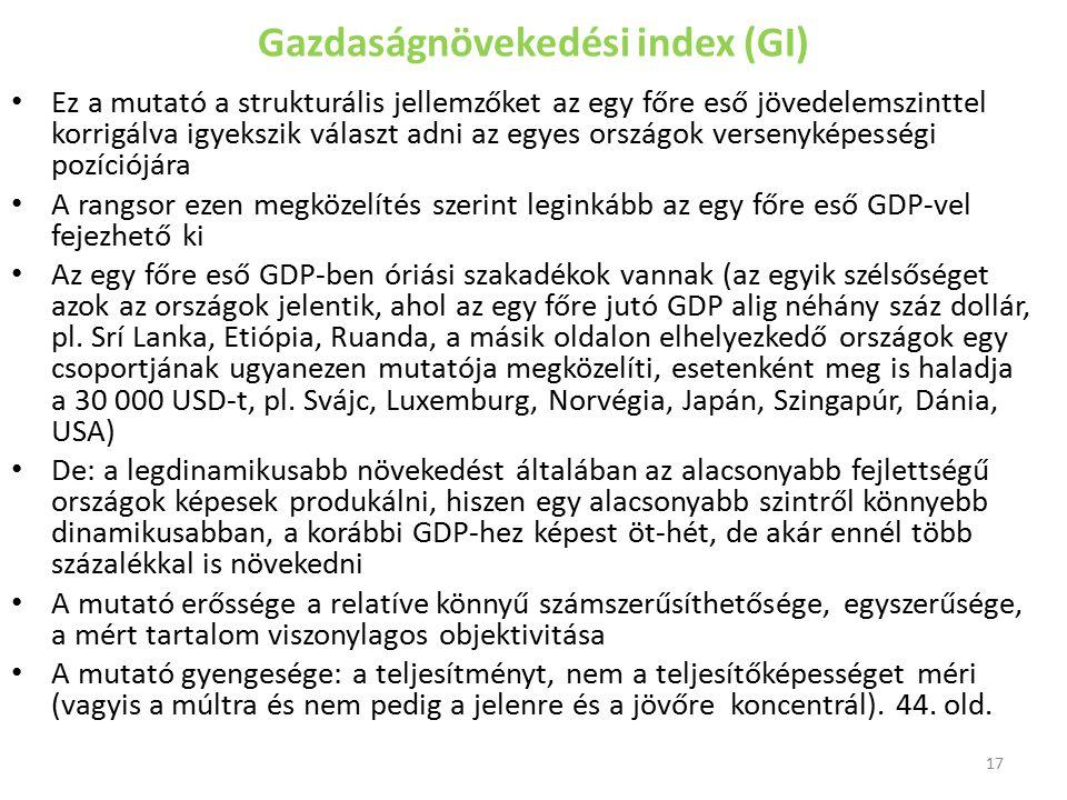 Gazdaságnövekedési index (GI) Ez a mutató a strukturális jellemzőket az egy főre eső jövedelemszinttel korrigálva igyekszik választ adni az egyes országok versenyképességi pozíciójára A rangsor ezen megközelítés szerint leginkább az egy főre eső GDP-vel fejezhető ki Az egy főre eső GDP-ben óriási szakadékok vannak (az egyik szélsőséget azok az országok jelentik, ahol az egy főre jutó GDP alig néhány száz dollár, pl.