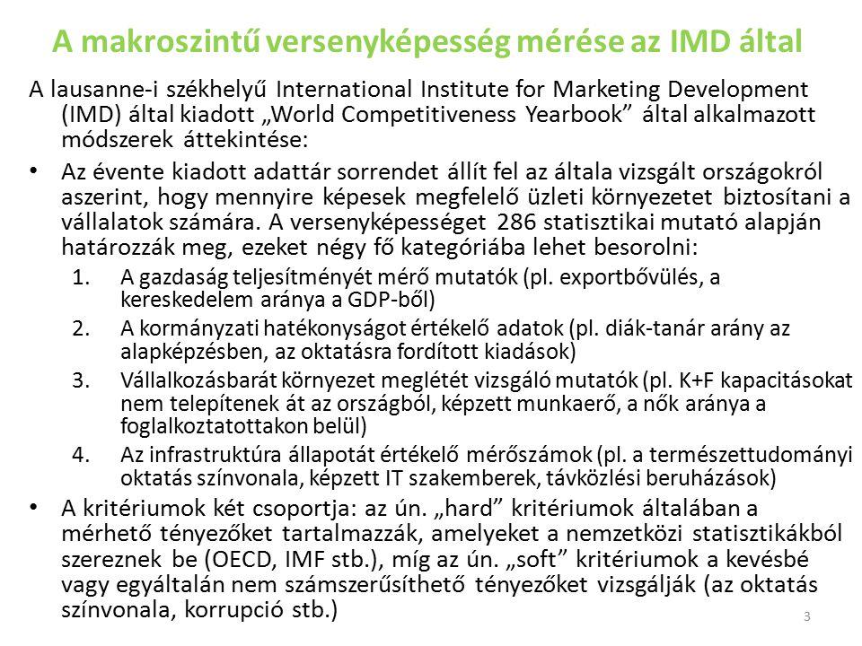 Komplex multidimenzionális mutatók Három makroszintű versenyképességi mutató: 1.Competitiveness Index (CI), versenyképességi index 2.Growth Index (GI), gazdaságnövekedési index 3.Marketshare Index (MI), piacnövekedési, piacrészesedési index A nemzetközi kutatóintézetek többsége (kisebb- nagyobb módosításokkal) ma már ezt használja A mutatók kidolgozásában oroszlánrésze volt a svájci székhelyű IMD-nek (International Management Development), ahol a világ minden tájáról összegyűjtött független kutatók, szakemberek által ellenőrzött adatállomány a feldolgozás alapja 4