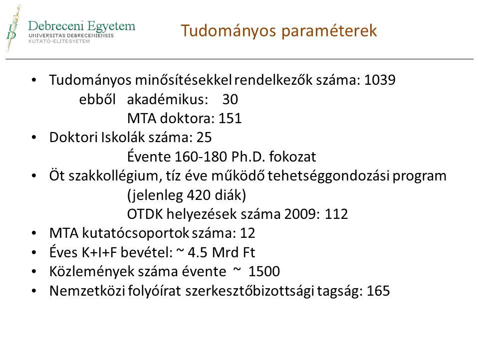 Tudományos minősítésekkel rendelkezők száma: 1039 ebből akadémikus: 30 MTA doktora: 151 Doktori Iskolák száma: 25 Évente 160-180 Ph.D. fokozat Öt szak