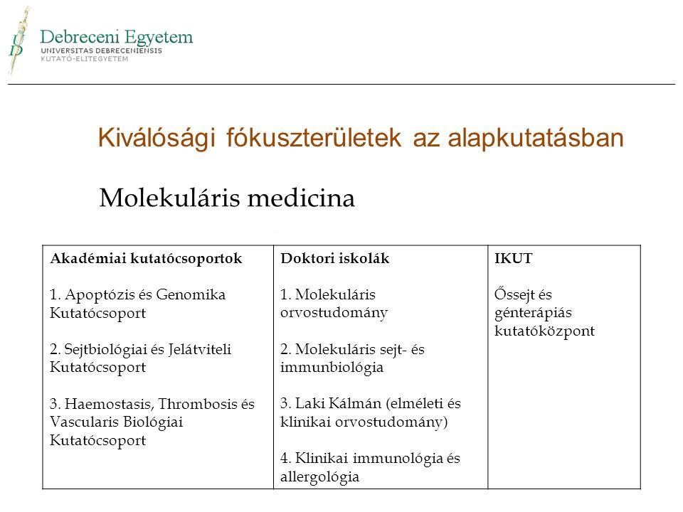 Molekuláris medicina Akadémiai kutatócsoportok 1. Apoptózis és Genomika Kutatócsoport 2. Sejtbiológiai és Jelátviteli Kutatócsoport 3. Haemostasis, Th
