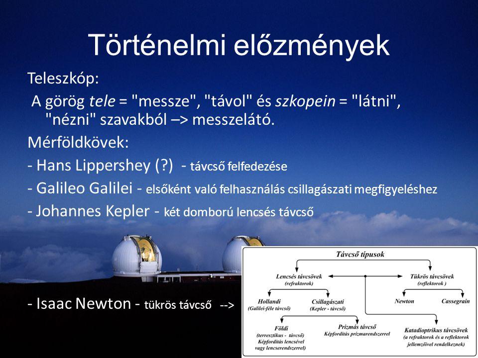Történelmi előzmények Teleszkóp: A görög tele =
