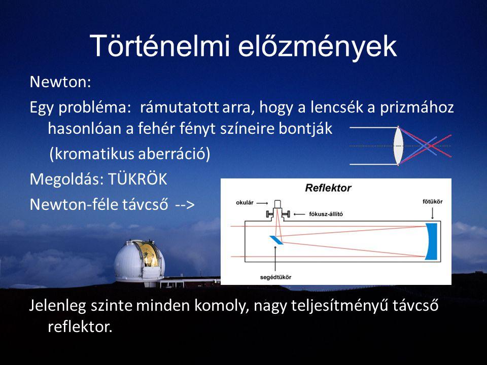 Történelmi előzmények Newton: Egy probléma: rámutatott arra, hogy a lencsék a prizmához hasonlóan a fehér fényt színeire bontják (kromatikus aberráció