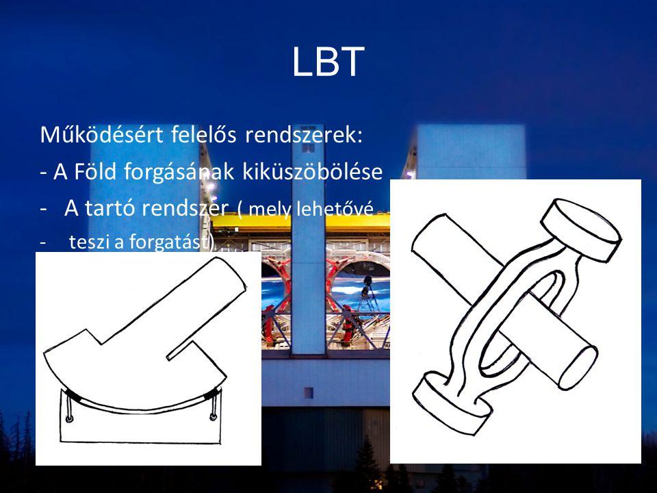 LBT Működésért felelős rendszerek: - A Föld forgásának kiküszöbölése -A tartó rendszer ( mely lehetővé - teszi a forgatást)