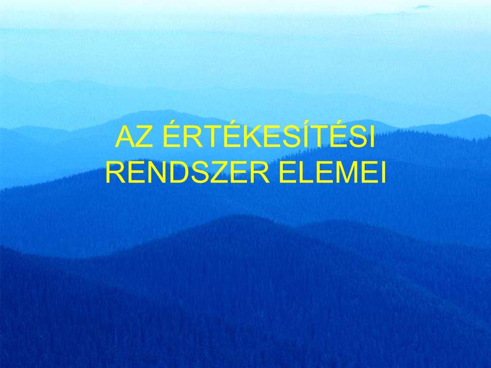 AZ ÉRTÉKESÍTÉSI RENDSZER ELEMEI