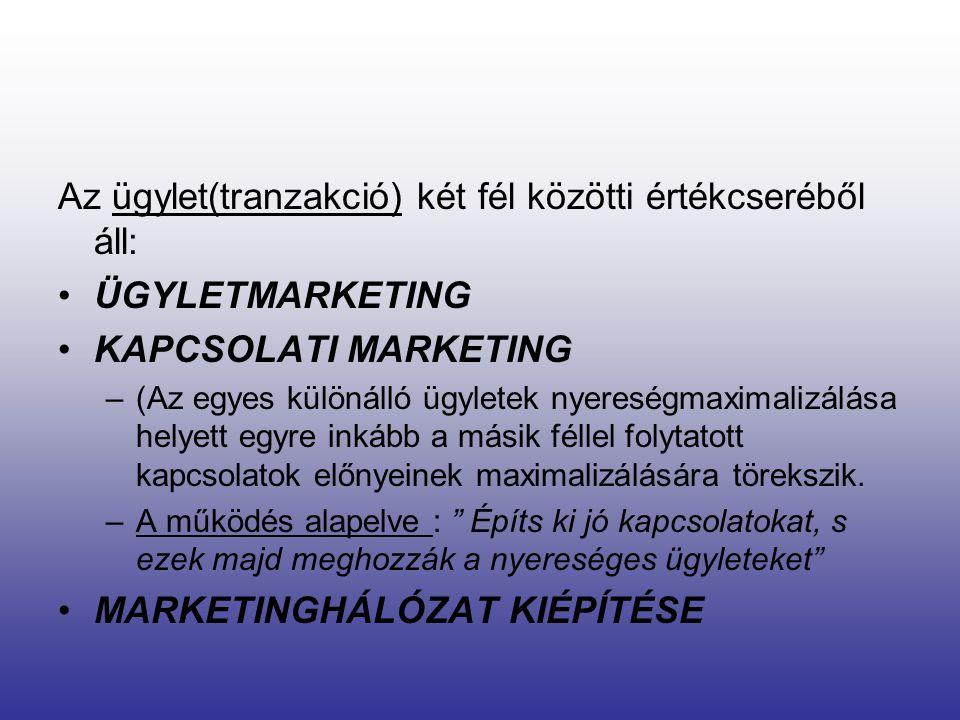 A piac fogalma A piac mindazon potenciális fogyasztókból áll, akiknek közös szükségleteik ill.