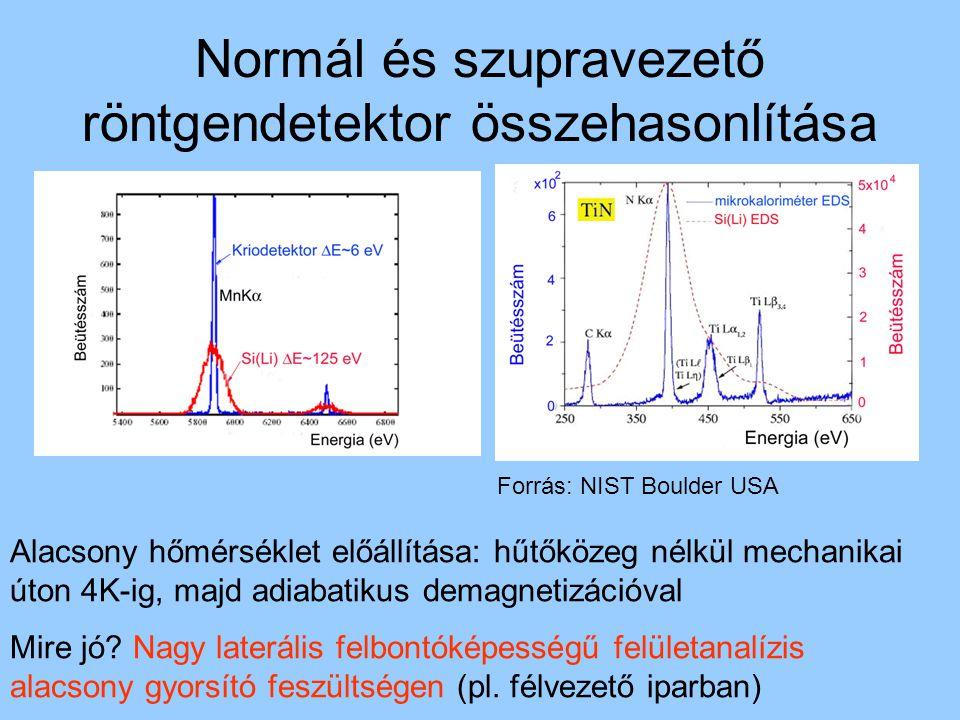 Elektron-energiaveszteségi spektroszkópia (EELS) Az EDS és EELS összevetése: –az EDS a karakterisztikus veszteségi folyamatoknak azon részét detektálja, amely röntgen emisszióval végződik, az EELS mindet –Könnyű elemekre inkább EELS, –Vastagabb mintákra inkább EDS –Az EELS energiafelbontása (0,1 eV nagyságrendű) miatt nagyon sok járulékos információt ad az elem-összetételen kívül (legközelebbi atomok száma, polimorfia, kémiai kötés, elektronsávszerkezet stb.) EELS-ről részletesebben Ferdinand Hofer tart előadást