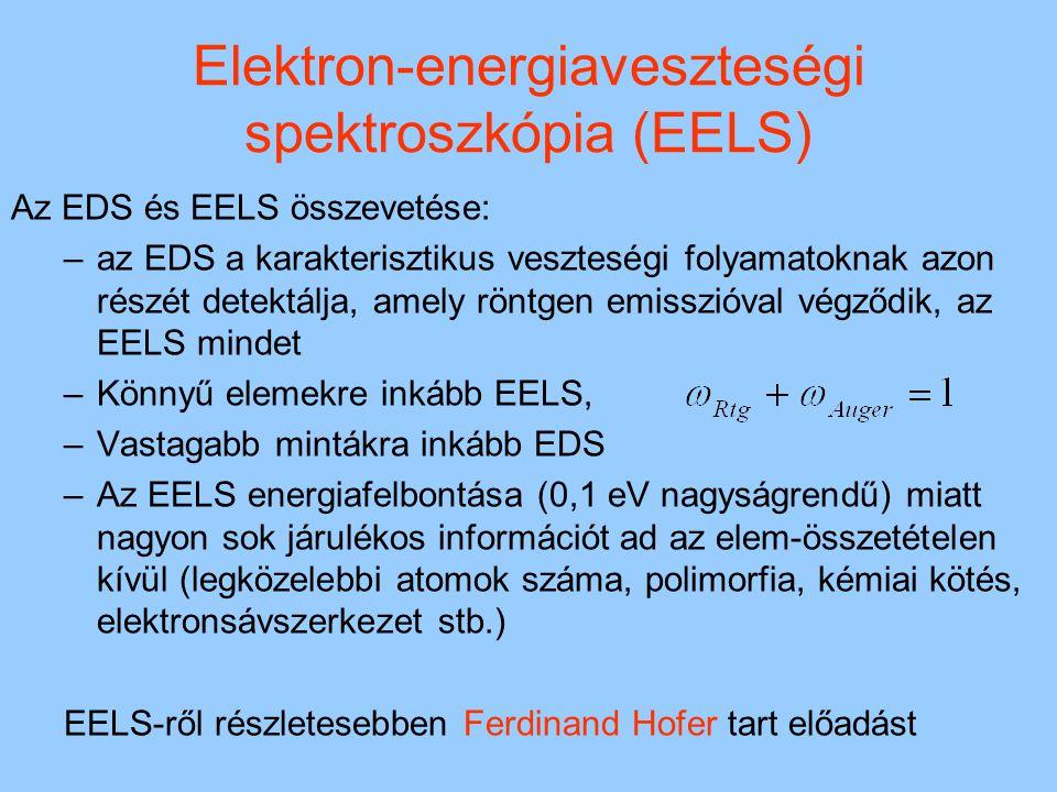 Kulcsfontosságú elemek a fejlődésben A forrás fényessége (termikus W, 10 5 -10 6, téremissziós 10 8 -10 9 A/cm 2 /sr.