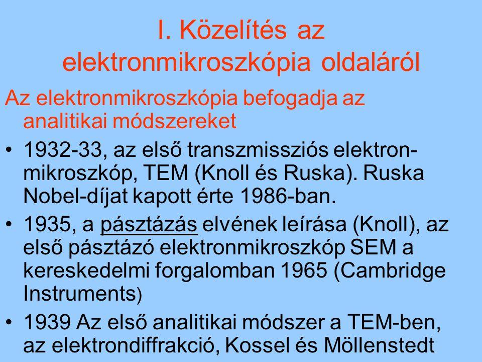 I. Közelítés az elektronmikroszkópia oldaláról Az elektronmikroszkópia befogadja az analitikai módszereket 1932-33, az első transzmissziós elektron- m