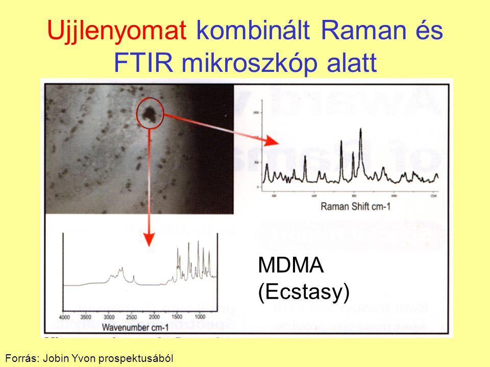 Ujjlenyomat kombinált Raman és FTIR mikroszkóp alatt Forrás: Jobin Yvon prospektusából MDMA (Ecstasy)