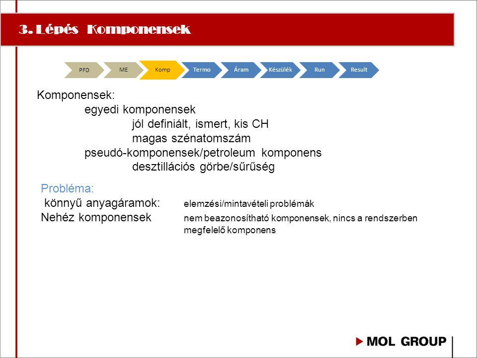 3. Lépés Komponensek PFD MEKompTermoÁramKészülékRunResult Komponensek: egyedi komponensek jól definiált, ismert, kis CH magas szénatomszám pseudó-komp
