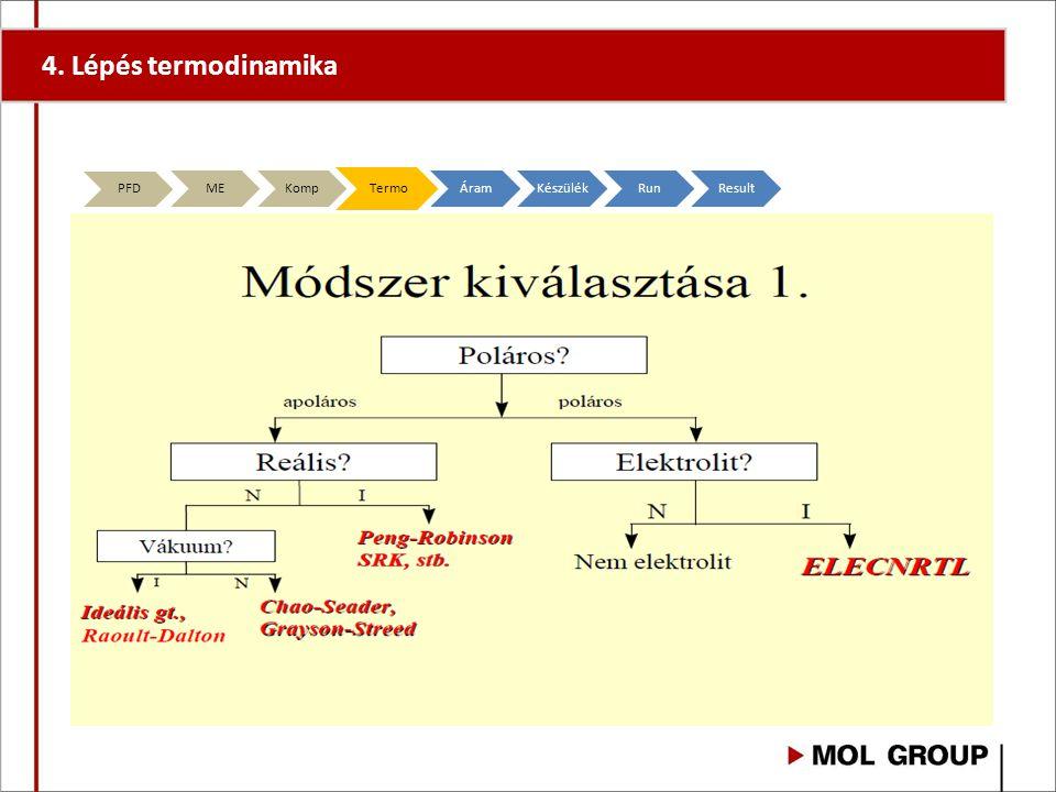 4. Lépés termodinamika PFD MEKompTermoÁramKészülékRunResult