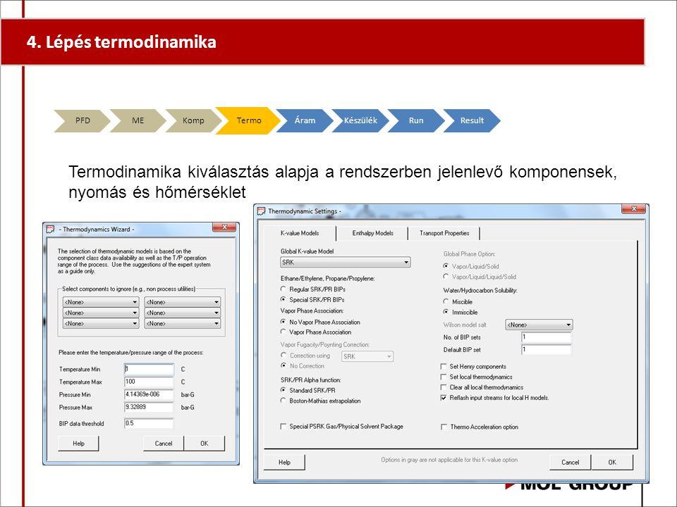4. Lépés termodinamika PFD MEKompTermoÁramKészülékRunResult Termodinamika kiválasztás alapja a rendszerben jelenlevő komponensek, nyomás és hőmérsékle