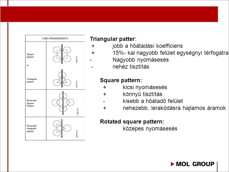 Triangular patter: +jobb a hőátadási koefficiens +15%- kal nagyobb felület egységnyi térfogatra -Nagyobb nyomásesés -nehéz tisztítás Square pattern: +