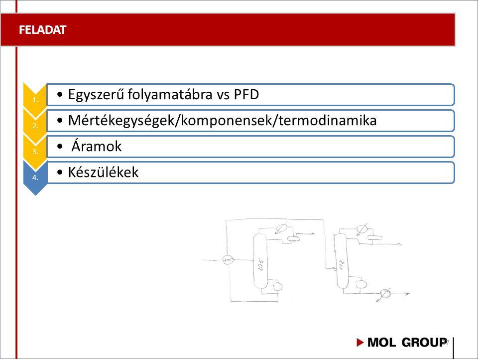 FELADAT 1. Egyszerű folyamatábra vs PFD 2. Mértékegységek/komponensek/termodinamika 3. Áramok 4. Készülékek 37