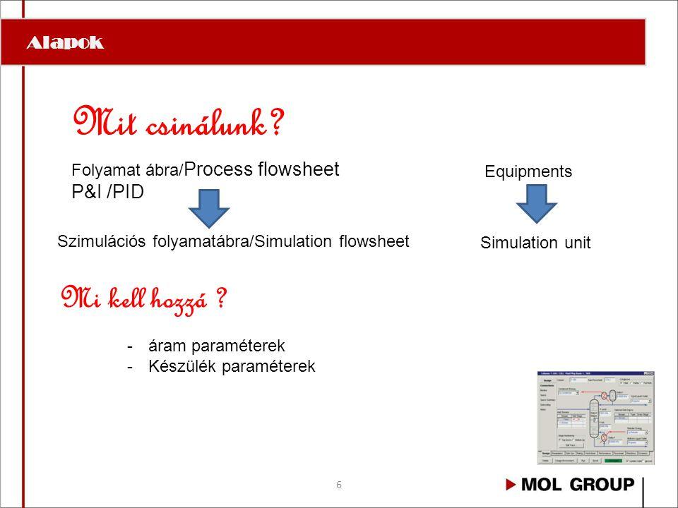Alapok 6 Mit csinálunk? Folyamat ábra/ Process flowsheet P&I /PID Szimulációs folyamatábra/Simulation flowsheet Equipments Simulation unit Mi kell hoz
