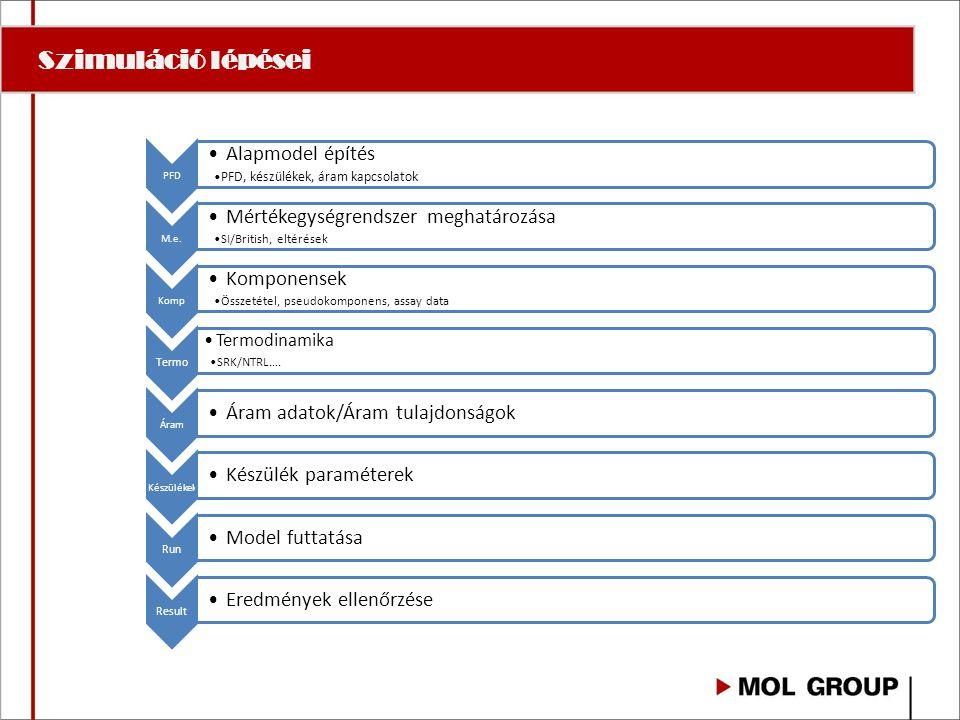 Szimuláció lépései PFD Alapmodel építés PFD, készülékek, áram kapcsolatok M.e. Mértékegységrendszer meghatározása SI/British, eltérések Komp Komponens