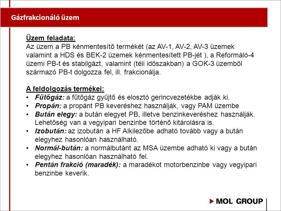 Gázfrakcionáló üzem Üzem feladata: Az üzem a PB kénmentesítő termékét (az AV-1, AV-2, AV-3 üzemek valamint a HDS és BEK-2 üzemek kénmentesített PB-jét