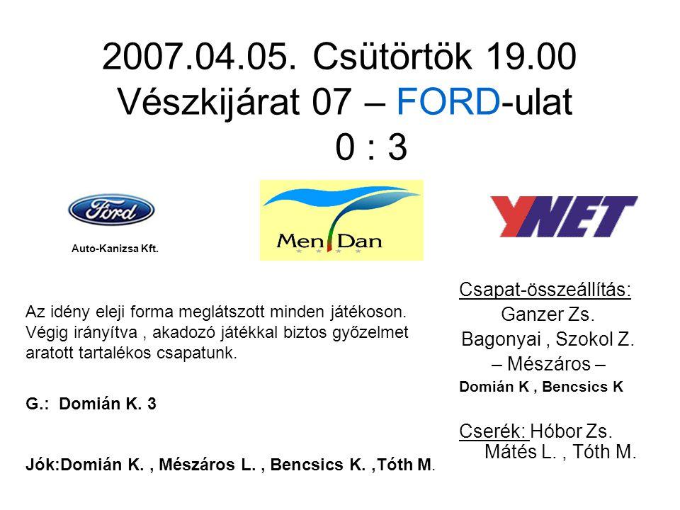 2007.04.05. Csütörtök 19.00 Vészkijárat 07 – FORD-ulat 0 : 3 Csapat-összeállítás: Ganzer Zs.