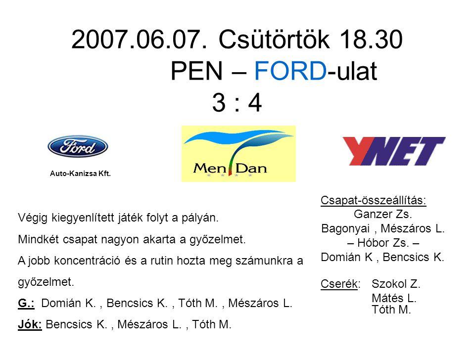 2007.06.07. Csütörtök 18.30 PEN – FORD-ulat 3 : 4 Csapat-összeállítás: Ganzer Zs.